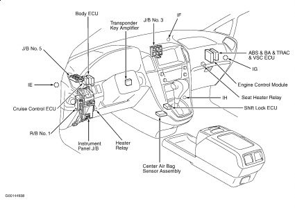 Wiring Diagram For Alarm Bell Box moreover Lexus Airbag Crash Sensor Location as well Pontiac G5 Fuse Box Location in addition 48 Volt Series Wiring further Jeep Grand Cherokee Starter Relay Location. on audi remote starter diagram