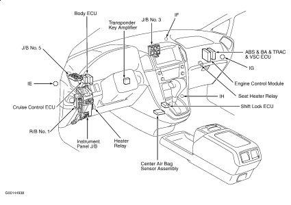 Ford Focus Sensor