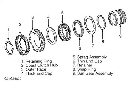 Electrical Wiring Diagrams Ford Lincoln