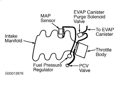 Chevrolet Vacuum Line Diagrams 3 4l
