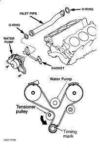 1996 chrysler lhs how to fix a gasket that leaks coolant fr 1996 chrysler cirrus engine diagram #14