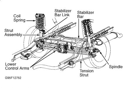 1998 Toyota Sienna Parts Diagram likewise Briggs And Stratton 8hp Wiring Diagram Need Help Questions On Briggs additionally Article in addition 87 Buick Rear Suspension furthermore Ford Taurus 1998 Ford Taurus Problem While Backing And Sometime Driving. on toyota camry rear strut diagram