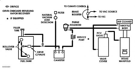 automotive vacuum lines diagram automotive electrical
