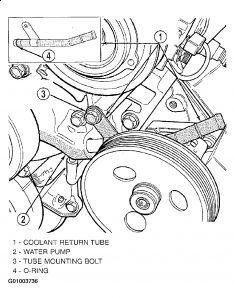 http://www.2carpros.com/forum/automotive_pictures/99387_Graphic1_594.jpg
