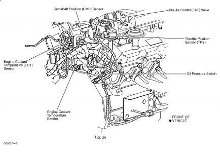 http://www.2carpros.com/forum/automotive_pictures/99387_Graphic1_596.jpg