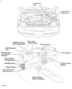 1997 Toyota Corolla Fuel Filter Location further 2004 Toyota Solara Fuse Box further Toyota Solara Wiring Diagram Electrical System Troubleshooting likewise 2004 Mercury Mountaineer Fuse Box as well Suzuki Tu 250 Wiring Diagram. on 2002 toyota echo fuse box diagram