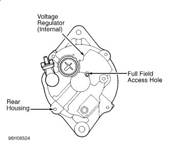 Honda Goldwing Engine Diagram besides Honda Xr 250 Wiring Diagram Circuit further Xr250 Engine Diagram Html as well 99 Civic Alternator Wiring Diagram also 96 Honda Xr 250 Wiring Diagram. on honda xr250 wiring diagram
