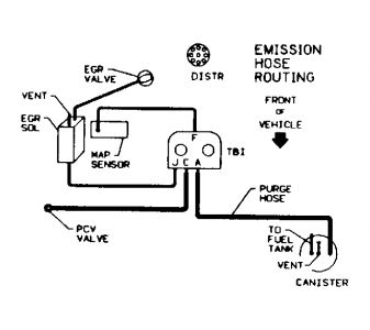 T6233852 Problem also Symptoms Of Bad Throttle Position Sensor Jeep Wrangler as well 2004 Nissan Maxima Drive Belt Routing additionally Mitsubishi Lancer Throttle Body also Ford Exhaust Diagram. on nissan pulsar wiring diagram