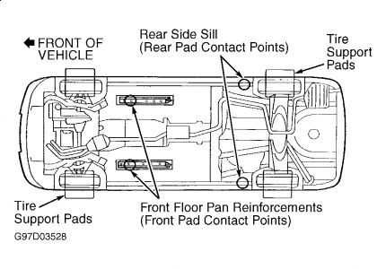 1999 ford taurus jacking points