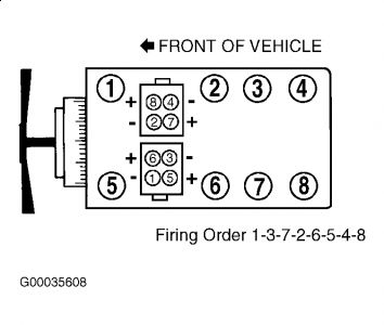 1997 Mercury Mountaineer Firing Order  Electrical Problem 1997