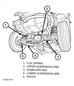 Transmission Fluid Indicator also Arb Air Locker additionally Mitsubishi Montero Active Trac 4wd System Wiring as well 94 Deville Wiring Diagram additionally Transmission Pressure Gauge. on differential pressure switch wiring diagram