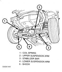2002 jeep liberty code p0500 electrical problem 2002 jeep. Black Bedroom Furniture Sets. Home Design Ideas