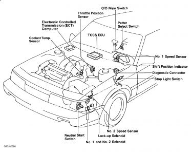 Toyota Camry Diagram Front Splash together with Headlight Wiring Diagram 2002 Mazda 626 in addition Toyata Rav4 Engine Diagram besides 1996 Lexus Es300 Engine furthermore 2. on electrical wiring diagram toyota camry 1996