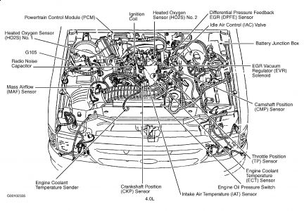 mazda mx 5 headlight wiring diagram with 2002 Chevy Corvette Fuel Filter Location on Propeller Diagram besides Mazda 3 Interior Lighting likewise 2002 Chevy Corvette Fuel Filter Location moreover Saab 9 3 Engine Diagram likewise How To Adjust Headlight 1993 Mazda Mx 6.