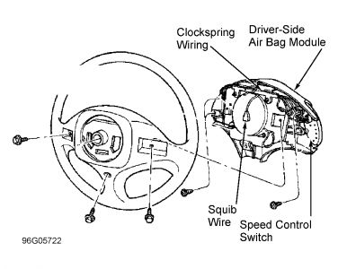 s10 wiring diagram cruise with Dodge Caravan 1996 Dodge Caravan Cruise Control Not Working on RepairGuideContent further 2000 Silverado Cluster Wiring Diagram in addition P 0996b43f8036fcd9 as well 98 Gmc Jimmy Blend Door Actuator Location also S10 Turn Signal Wiring Harness.