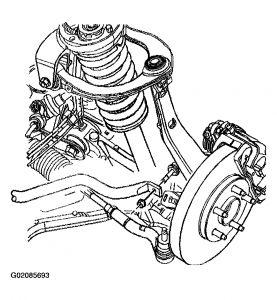http://www.2carpros.com/forum/automotive_pictures/99387_Graphic1_713.jpg