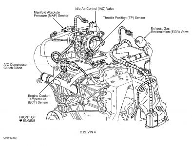 1999 chevy s 10 vacum lines on the engine rh 2carpros com s10 2.2 engine diagram s10 engine wiring diagram