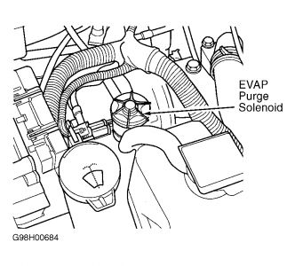 2003 f150 evap diagram great installation of wiring diagram 1999 Ford Ranger Hose Diagram 2003 dodge caravan evap system a code that says evap 2003 f150 4wd vacuum diagram 2003