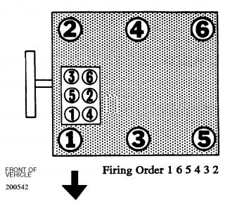 1989 Buick Century Coil Pack Firing Order Engine