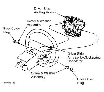 99387_Graphic2_104 1994 ford f150 clock spring replacement electrical problem 1994 2001 F150 Radio Wiring Diagram at virtualis.co