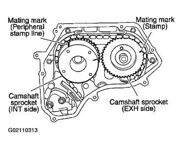 nissan 200sx engine wiring diagram with Nissan Drift Engine on 1992 Suzuki Samurai Wiring Diagram also Ca18det Engine Wiring Diagram besides Lexus Es300 Wiring Diagram additionally B14 Engine Diagram moreover Nissan 2016 Murano Fuse Box Diagram.