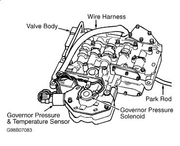 Dodge Ram 2001 Dodge Ram Overdrive Solenoid on automotive wiring diagrams