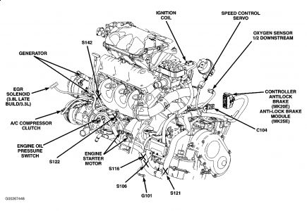 Dodge Caravan 3 8l V6 Engine Diagram