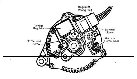 http://www.2carpros.com/forum/automotive_pictures/99387_Graphic2_152.jpg
