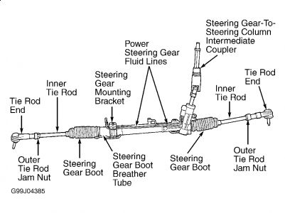 Rack And Pinion Repair >> Rack And Pinion Steering Installation Six Cylinder Front