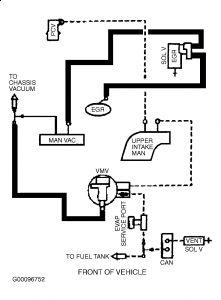 2000 Ford Taurus Vacuum Hose Diagram Wiring Diagram Effective A Effective A Bowlingronta It