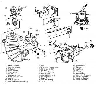 Chevrolet S 10 1997 Chevy S 10 Slave Cylinder on 1996 Chevy 1500 Wiring Diagram