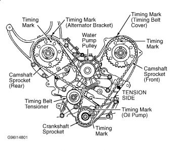 Ford Thunderbird 1995 Ford Thunderbird How To Change Heater Core further Honda Civic Suspension Diagram further Dodge Ram 1990 Dodge Ram Replacing Alternator Belts2 further P 0996b43f802e2f27 together with 2005 Scion Xb Manual Transmission. on remove wiring harness jeep