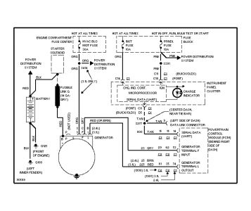 99387_Graphic2_186 1997 pontiac grand am fusible links electrical problem 1997 97 Pontiac Grand AM Wiring Diagram at gsmportal.co