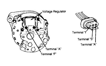 motorcraft voltage regulator wiring diagram with Ford F 150 1994 Ford F150 31 on Chrysler 200 Alternator Wiring Diagram besides Ford Ranger 1998 Ford Ranger Charging System 2 likewise Motorcraft Alternators 1972 73 likewise Delco 100   Alternator Wiring Diagram further Ford F 150 1994 Ford F150 31.