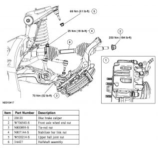 2005 Ford Explorer Sway Bar Bushings I Brought My 05 In. 2carpros Automotive S99387graphic223. Ford. 1998 Ford Explorer Sway Bar Diagram At Scoala.co