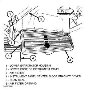Cabin filter location six cylinder two wheel drive for 2006 dodge grand caravan cabin filter location
