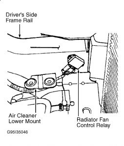 B F B in addition Volkswagen Jetta Se Fuse Diagram Vw Jetta Fuse Box Diagram Vw Jetta Cooling Fan Of Volkswagen Jetta Se Fuse Diagram furthermore Relaybox also E A Ba F E Cd Cc Fireorder in addition Window Regulator. on 2009 dodge grand caravan wiring diagram