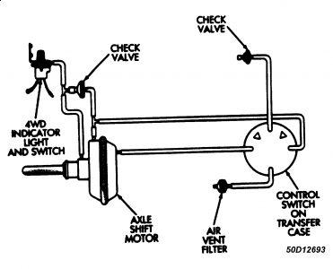 Dodge Ram 1996 Dodge Ram Vacuum Problems 2