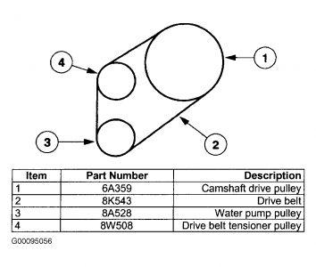 T12027398 Temperature sensor located audi tt 3 2 besides 3 Door Mitsubishi Eclipse further 2002 Volkswagen Pat Wiring Diagram in addition Audi A4 Engine Diagram furthermore O2 Sensor 2002 Saturn. on 2001 audi a4 fuse box location
