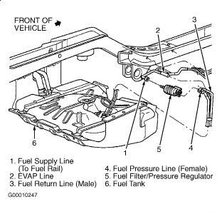 http://www.2carpros.com/forum/automotive_pictures/99387_Graphic2_273.jpg