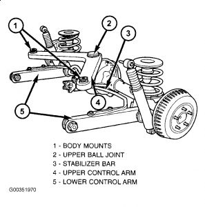 2005 Jeep Wrangler Wiring Diagram on 2008 jeep patriot horn
