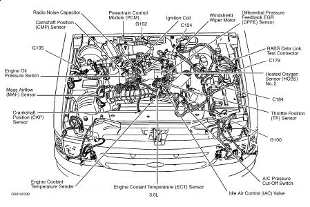 2002 ford ranger 3 0 engine diagram. 2002. free printable ... 2002 ford ranger engine diagram 2002 ford ranger fuse diagram under dash