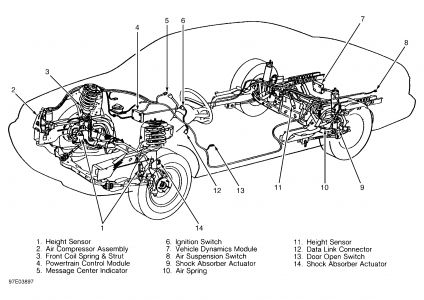 2000 Lincoln Town Car Air Suspension Wiring Diagram on ride on car wiring diagram
