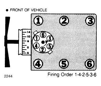 1992 lincoln continental won 39 t start engine mechanical problem. Black Bedroom Furniture Sets. Home Design Ideas