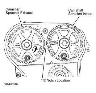 https://www.2carpros.com/forum/automotive_pictures/99387_Graphic2_4.jpg