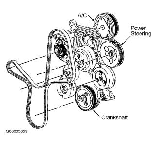 Stereo Wiring Diagram Mitsubishi Wirning Diagrams in addition Fossil Fuel Formation Diagram in addition 97 Chevy Lumina Thermostat Location furthermore 2002 Saturn L300 Fuse Box Diagram additionally 2000 Saturn Sl1 Radiator Diagram. on 2001 saturn sl1 fuse box