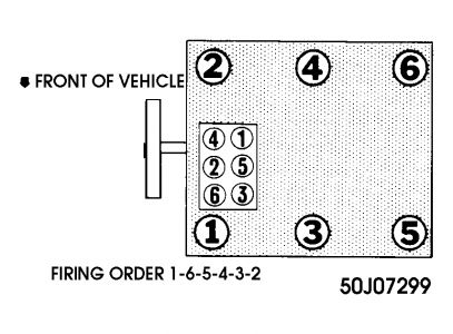 Graphic on Spark Plug Firing Order Diagram