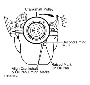 2000 ford focus timing marks