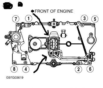 2000 Explorer Fuel Pump No Start
