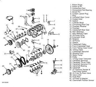 1994 chevy cavalier head gasket engine mechanical problem. Black Bedroom Furniture Sets. Home Design Ideas